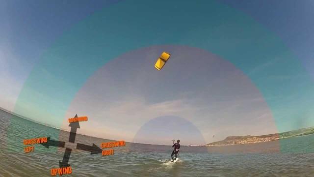 Kitesurf lesson: Water start