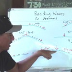 Surfing Lessons: How to Read Waves for Beginners